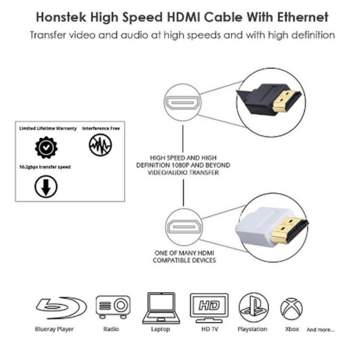 MC Flat Long HDMI Cable 2.0 High Speed Gold Plated Male-Male Version HD 4K 3D for HDTV XBOX Computer Cable 0.5m -15m