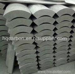 Graphite Anode graphite sheets