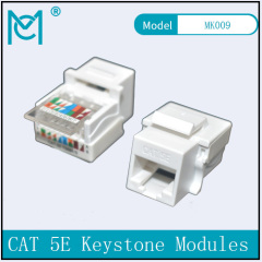 CAT 5E Keystone Jack Shielded Re-embedded 100 MHz Tool Free Connection