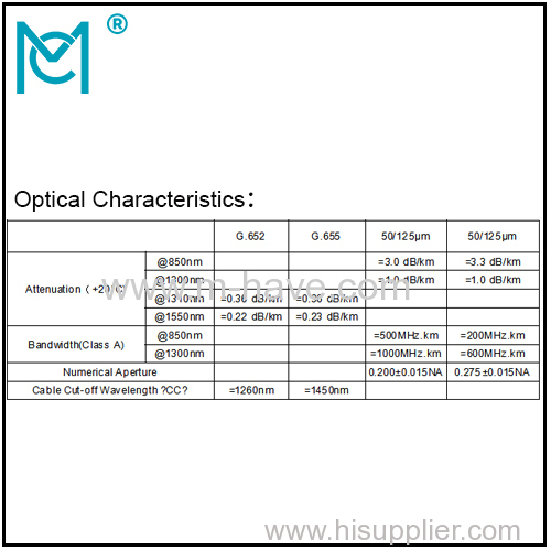 Outdoor all-dielectric self-supporting optical cable GYFXTY series