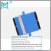 Double-port SC duplex flange fiber coupler sc flange connector fiber adapter carrier-grade
