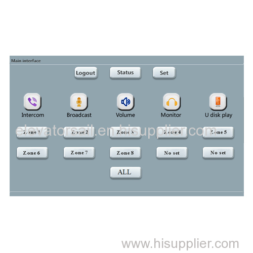 IP Based Remote Microphone RH8310