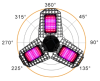 144 Pcs LED Grow Light for Indoor Plan Grow Lamp Full Spectrum Plant Light Foldable LED Grow Light Bulb 144pcs LEDs