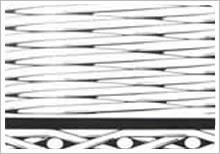 Dutch Filter Wire Mesh