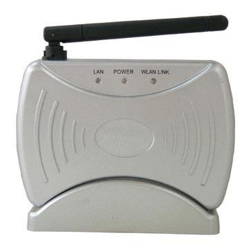 Wireless LAN Access Points (WLAN)