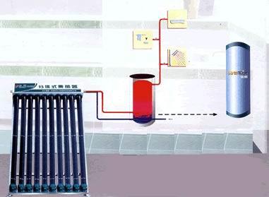 Solar Pressured Water Tank