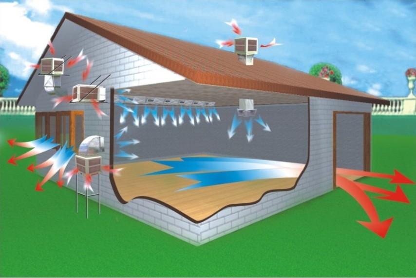 evaporative air cooler systems - Evaporative Air Cooler