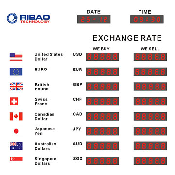 Forex purchase rate