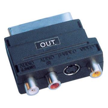 RCA Plug and RCA Jack