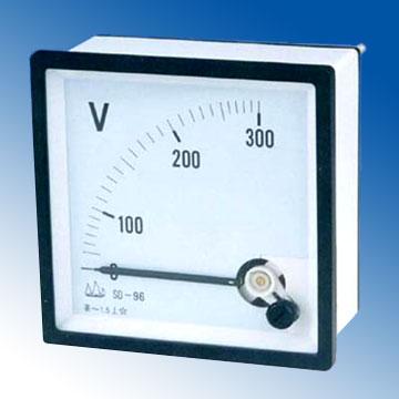 AC & DC Ammeters