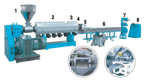 Pet Film Recycling And Granulation Line