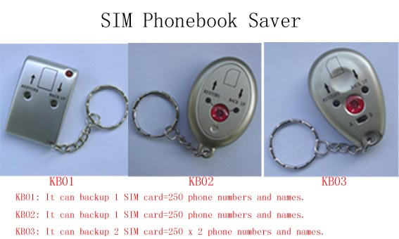 SIM card backup