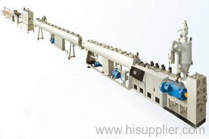 High Speed Pipe Production Line