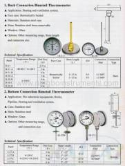Industry Thermometer