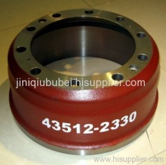 brake drum and wheel hub