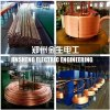 oxygen-free copper tube machines, oxygen-free copper belt machines and oxygen-free rod machines