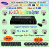 8CH CCTV Security Camera & DVR Surveillance Systems