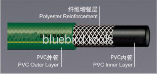 PVC Garden Hose With Female And Male Brass Fitting