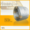 Heater Element Resistance Wire