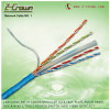 CAT6 UTP CABLE passe fluke