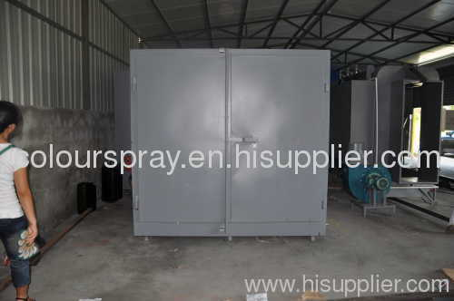 Paint polymerization ovens heated by gas