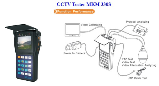 TG Security Multi-function Video Tester Pro, CCTV Tester Security installation
