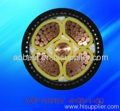 SWA steel wire armored PVC insulated power cable