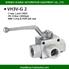 BSP female thread 2 inch carbon steel valve 3-way type high pressure ball valve
