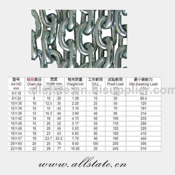 Marine Anchor Chain Price