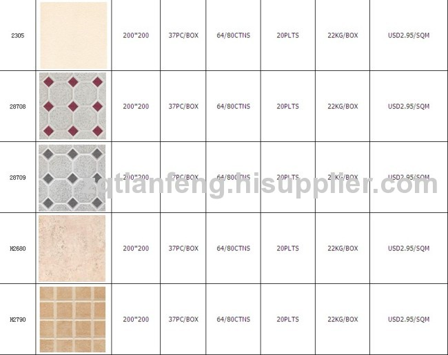 NON-SLIP glazed ceramic floor & wall tiles