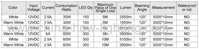 5000k 5050 smd led strip light