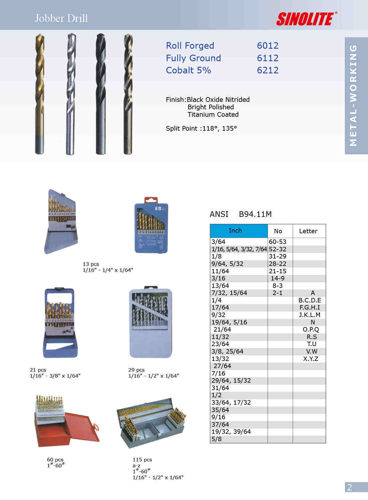 Jobber drill bits ANSI B94.11M roll forged, fully ground, HSSCO5% drill bits