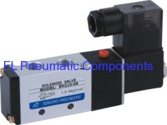 China Pneumatic Solenoid Valves