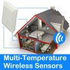Multi-Temperature Wireless Sensors Monitoring System
