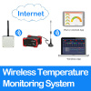 Wireless Temperature Waterproof Sensor Monitoring System