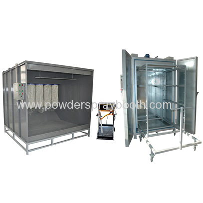 Powder Coating Equipment Package