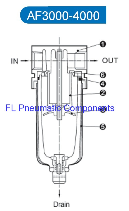 Pneumatic Air Filters With Cover