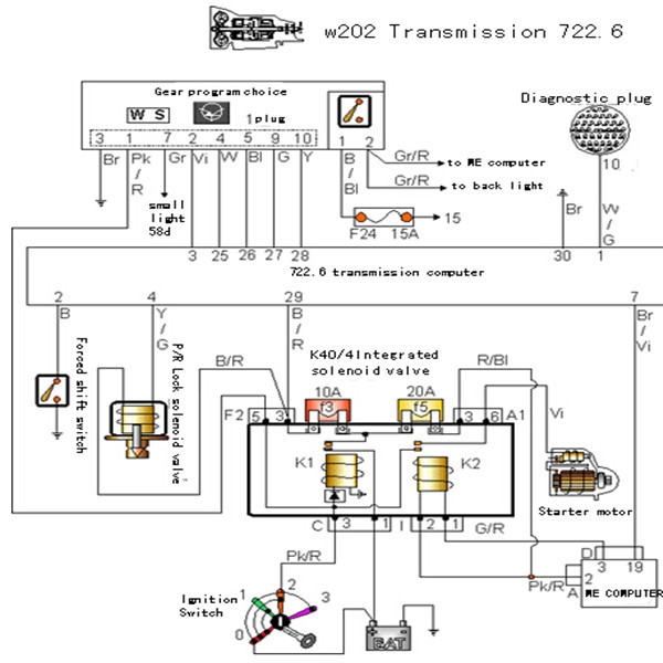 The Spark Plugs Wiring Diagram For Mercedes from img.hisupplier.com