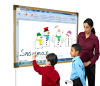 ELECTROMAGNETIC INTERACTIVE WHITE BOARD