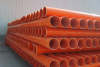 UHMW-PE/PE/HDPE plate/sheet/plastic powders/pipe/tube/ other plastic parts