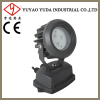 110 rounded monochrome flood lighting