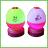 Egg shaped Cute Night Light Push Light