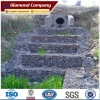 24 years produce experience Anping Manufacture cheap gabion basket price