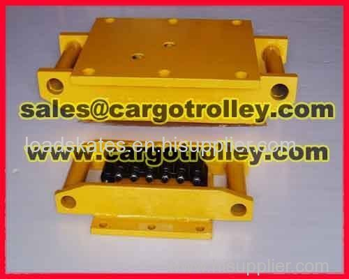 Moving roller skids applied on moving and handling works