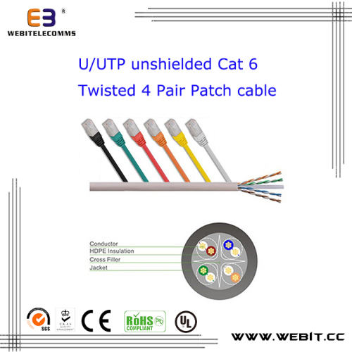 U/UTP CAT6 Patch cable/ patch cord
