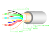 1/ 2 / 3 Core Electrical Power Cable