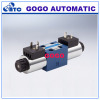 good Hydraulic-operated check valve