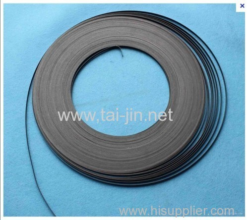 MMO Ribbon Anode from China Professional and Competitive Manufacturer