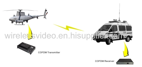 UAV Use High Speed Operation Full HD 1080P Wireless COFDM Video Transmitter
