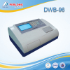 Factory Price elisa microplate reader